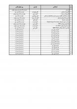 فهرست کلاسهای تابستانی